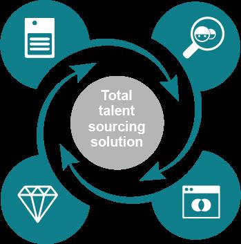 Jobsdb th en employer site description talent search reheart Choice Image