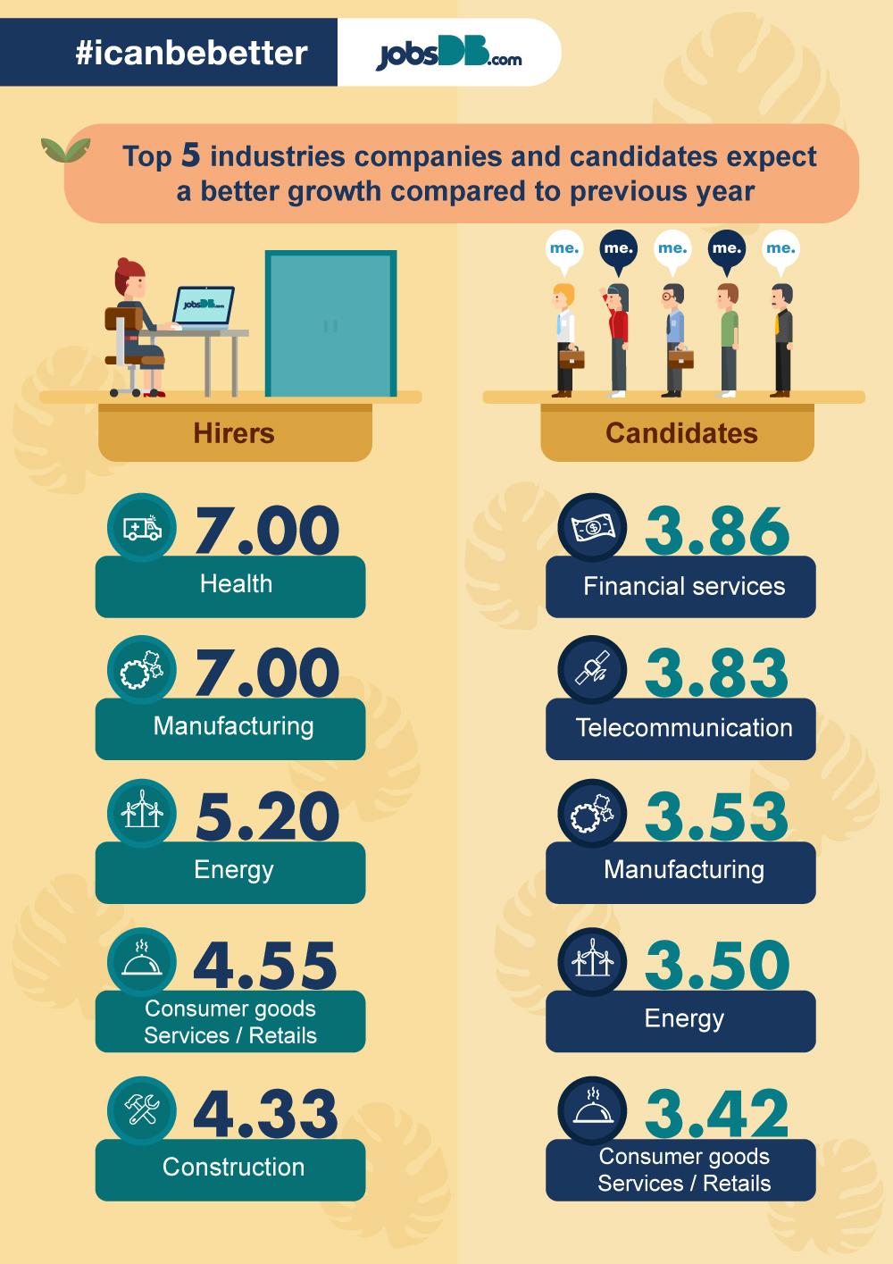 job-market-outlook-2