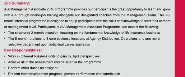 AIA Management Associates