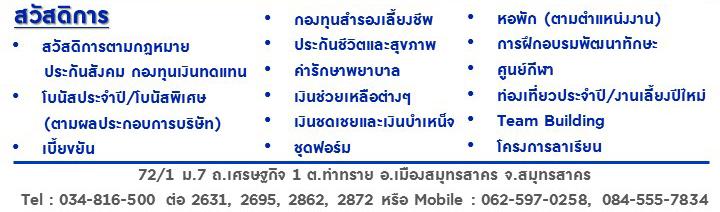 สมัครงานไทยยูเนี่ยนกรุ๊ป