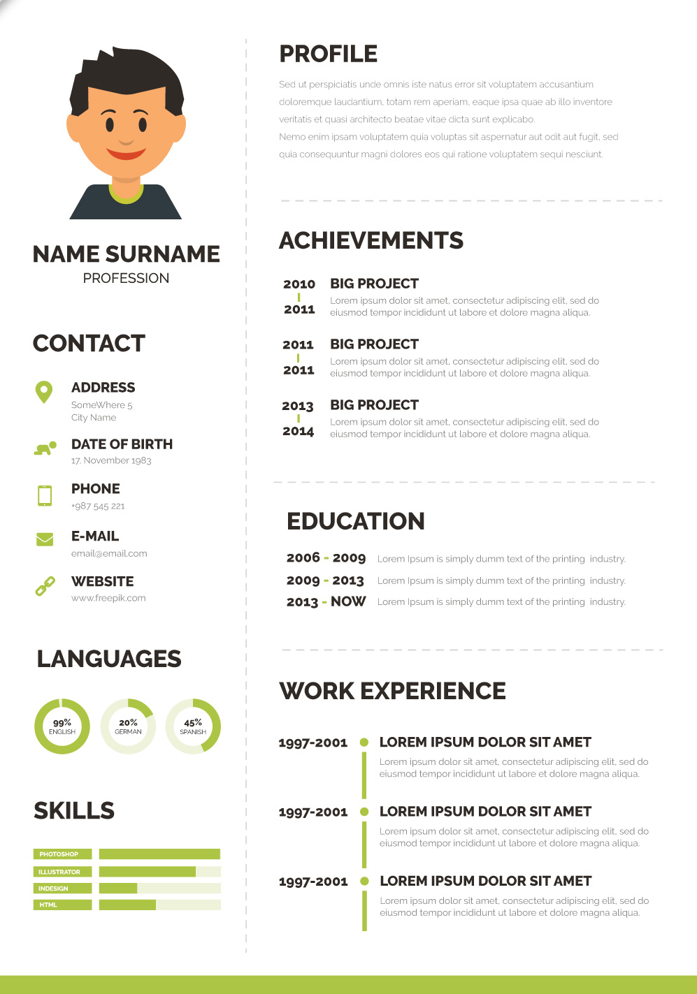 How To Do An Resume Atita Changsuwan Atitachangsuwan On Pinterest