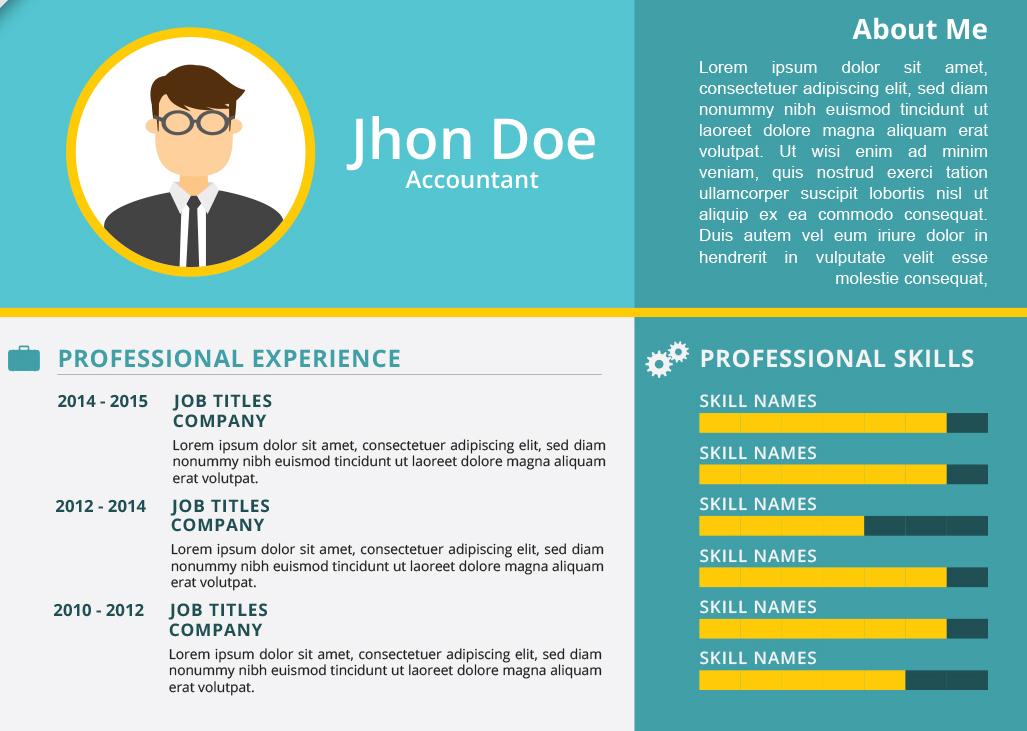 ตัวอย่าง Resume สุดครีเอทีฟ สร้างความโดดเด่นเตะตาโดนใจ