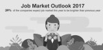 Job Market Outlook