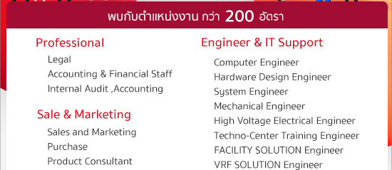 หางาน Mitsubishi electric