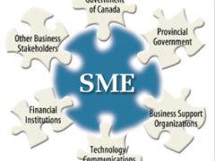 กลยุทธ์ธุรกิจ-SME