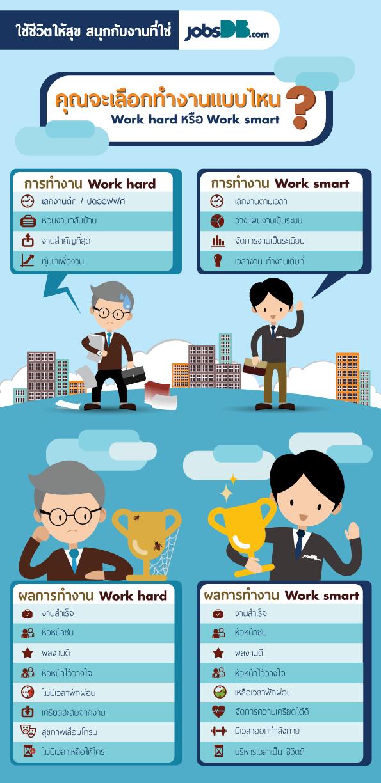 hard work vs smart work pdf