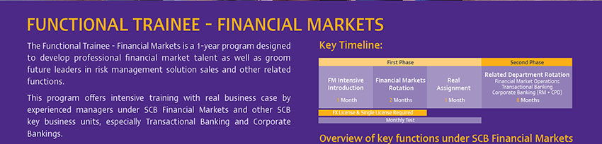 SCB Functional Trainee